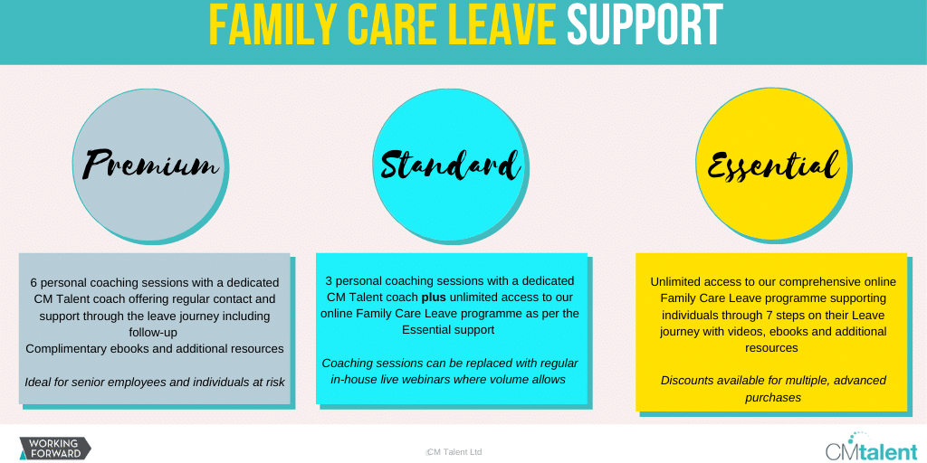 3 service options for Family Care Leave support